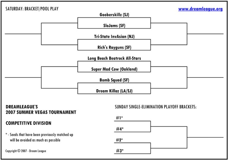 COMP Sunday playoff bracket at 2007 Summer Vegas Tourney